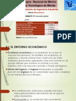 Unidad 5 Mercadotecnia