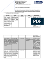 Análisis de Riesgos de Área de Trabajo- Bodega
