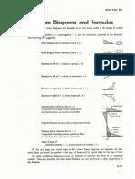 Diagramas de Vigas y Formulas_Blodgett