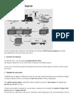 Writing a Process Diagram