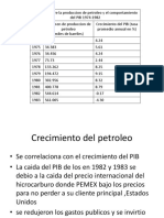 petroleo en mexico y su efecto economico