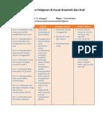 Rancangan Pelajaran Pusat Pembelajaran Kreatif Dan Kraf.docx