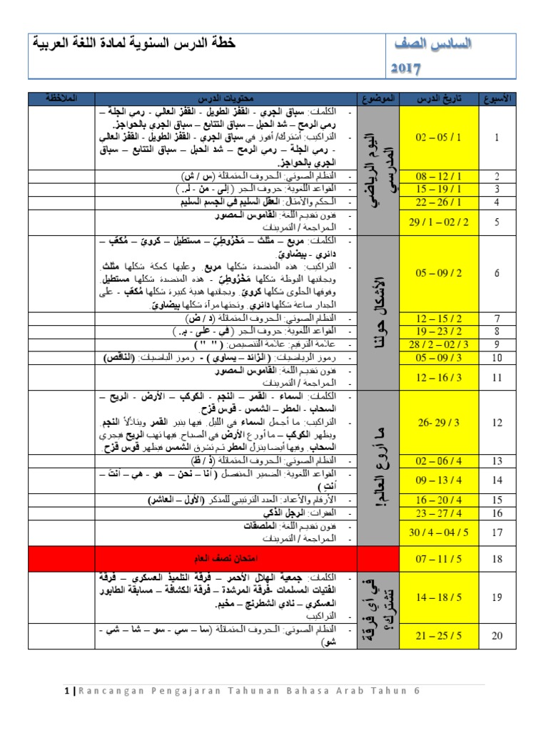 Rpt Bahasa Arab Tahun 6 Kssr 2018