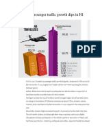 Domestic Air Passenger Traffic Growth Dips in H1
