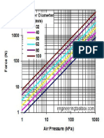 Air Cylinder Pressure Force Diagram