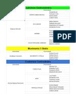 Candidati Collegi Pesaro-Urbino Elezioni Politiche 2018 - Camera (1)