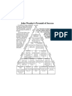 John Woodens Pyramid of Success