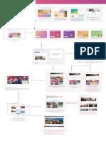 2_userflow.pdf