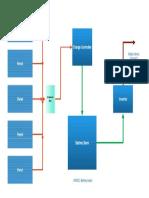 10KW Hybrid pv system Diagram