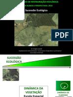 Aula Sergius Gandolfi IBT-Sucessao Ecologica 20151