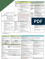 EVIDENCE 2.pdf