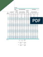 tabel A2.pdf