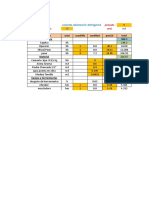 Clase de Costos y Presupuesto Con s10
