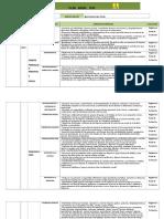 Formato Planificación Anual Nt1- Nt2