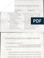 Cargas reales -.pdf