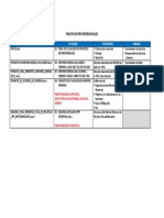 00. Indice de Documentos de Las Practicas UPLA