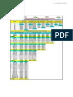 Analisis Matemu00E1tico Para Ver Potencial en Todas Las Tu00E9cnicas