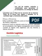 Tema 3 La Direccion Logistica