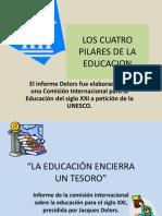 ANDRA-H02_4 Pilares de La Educacion