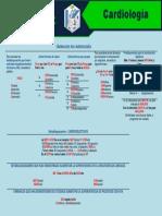 CARDIOLOGIA_MNEMO_1.pdf