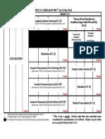 ICT Sample Curriculum Map.pdf