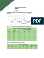 primer_1_spregnuta_plo_a_na_profilisanom_limu_1394622666194.pdf