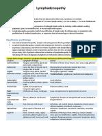 Learning Issue - Lymphadenopathy