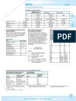 Electrical Formula and Grounding Requirement