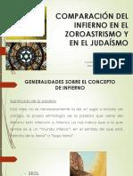 Comparación Del Infierno en El Zoroastrismo y en El Judaísmo