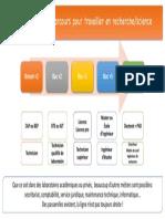 slide études carrières en science.pdf