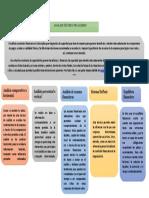 Analisis Socio Economico[1]