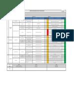 IPER Carga Descarga y Traslado de estructuras  Rev01.pdf