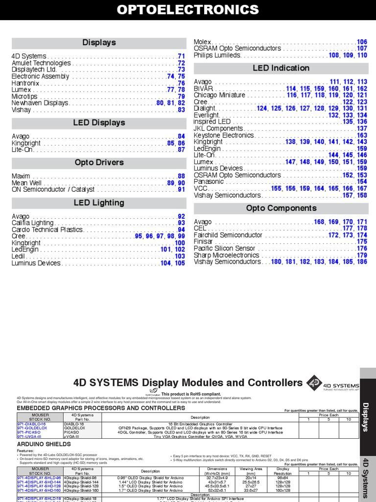 EADOGM162W-A Display LCD alphanumeric FSTN Positive 16x2 white