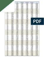 Wave Length SPM 1984 Tabel D-per-L0 vs D-per-L