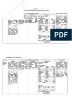 Contoh Pengisian Form Laporan Praktek