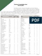 Compatibilidad Quimica Barrera de Contencion Spilltech