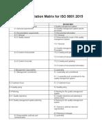 Proposed Changes to ISO 9001 2015 Correlation Matrix