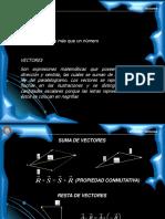 Unidad I Partículas