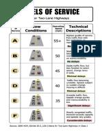 LOS for two lane highways.pdf