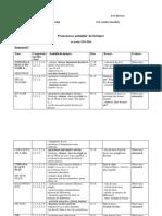 226116368 Planificare Pe Unitati de Invatare Clasa Pregatitoare(1)