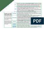 Tipos de Estructuras Artificialesdocx