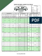 BRIDAS.pdf