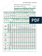 Sample-data-table-from-2017-Fundamentals-Ch14.pdf