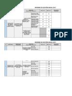 Prueba de Entrad y Salida-Informe de Los Resultados y Analisis