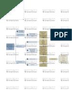 Mind+Map.pdf