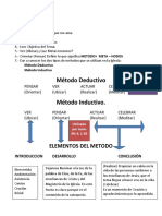 Metodologia Catequistica.docx