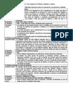 Enfoques tipología y autores de evaluación