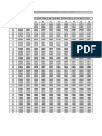 Tabla Distribucion Normal Gauss