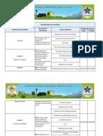 Cronograma de Actividades Agricultura Ecologica