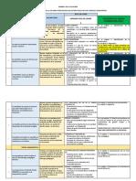 Rúbrica Descriptores y Niveles de Logro-24-01